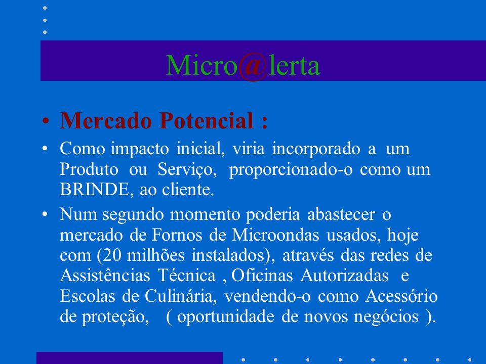 Micro@lerta Mercado Potencial :