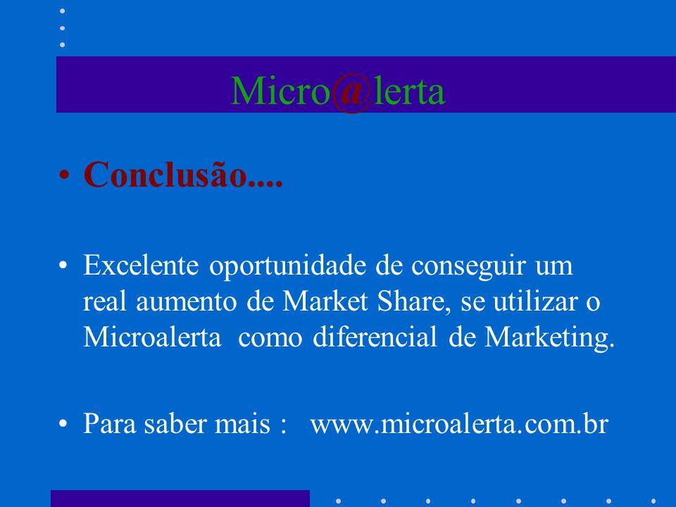 Micro@lerta Conclusão....