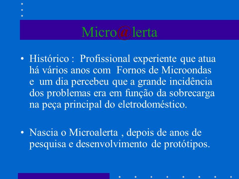 Micro@lerta