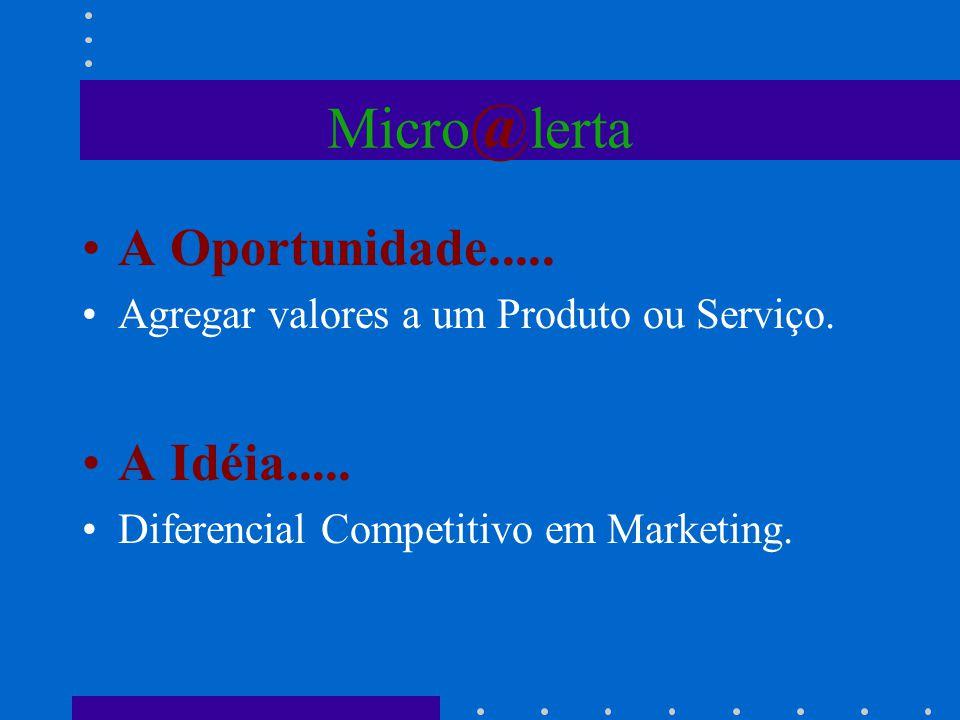 Micro@lerta A Oportunidade..... A Idéia.....