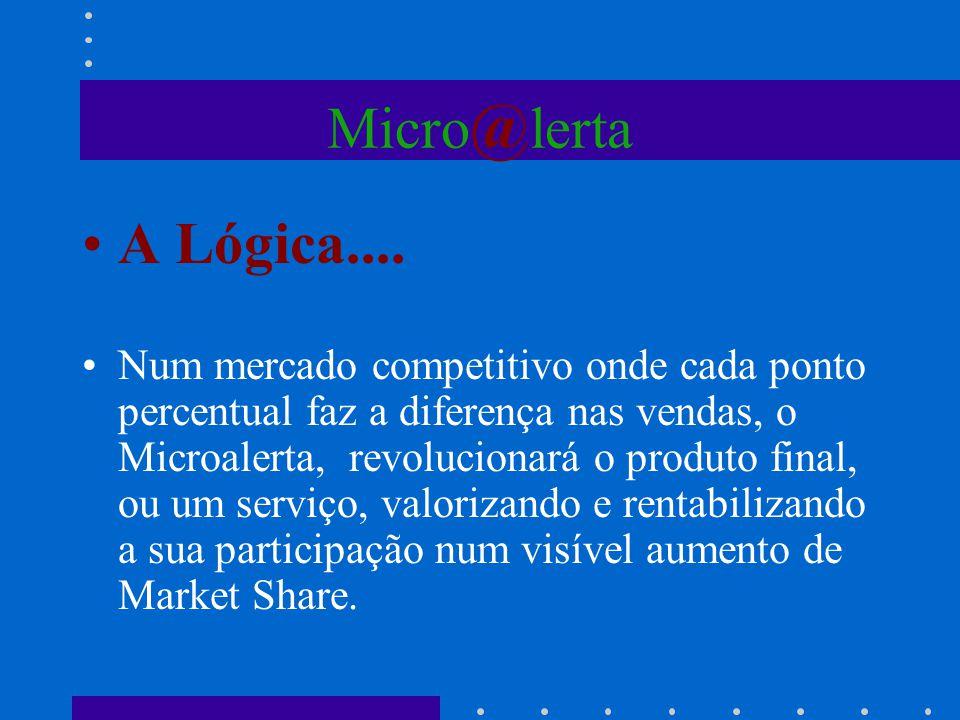 Micro@lerta A Lógica....