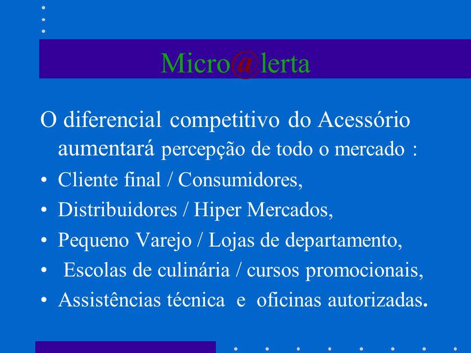 Micro@lerta O diferencial competitivo do Acessório aumentará percepção de todo o mercado : Cliente final / Consumidores,