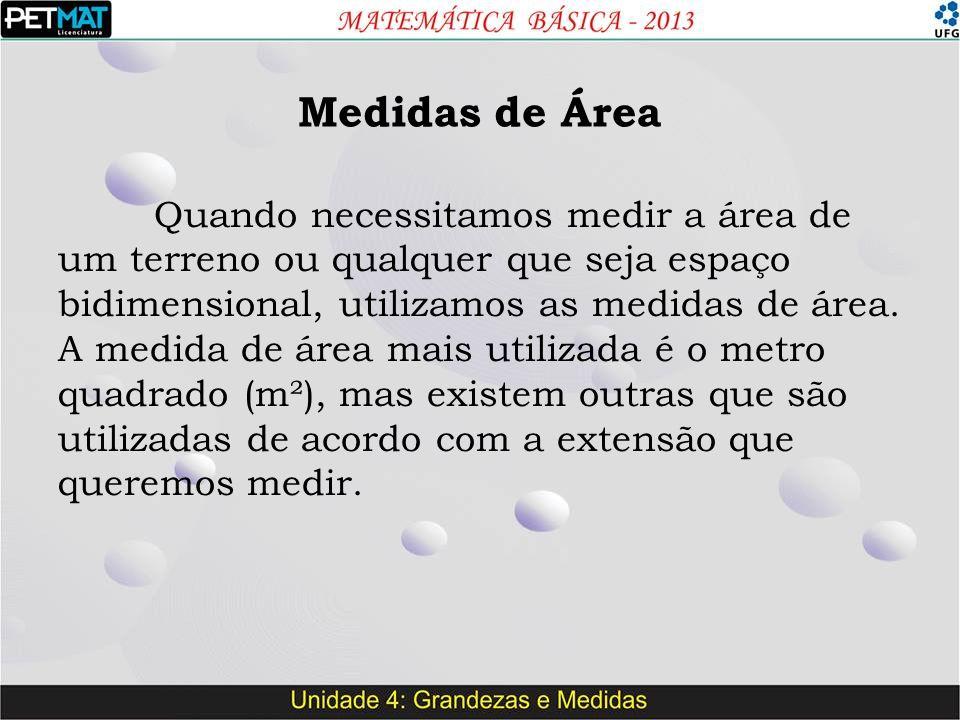 Medidas de Área