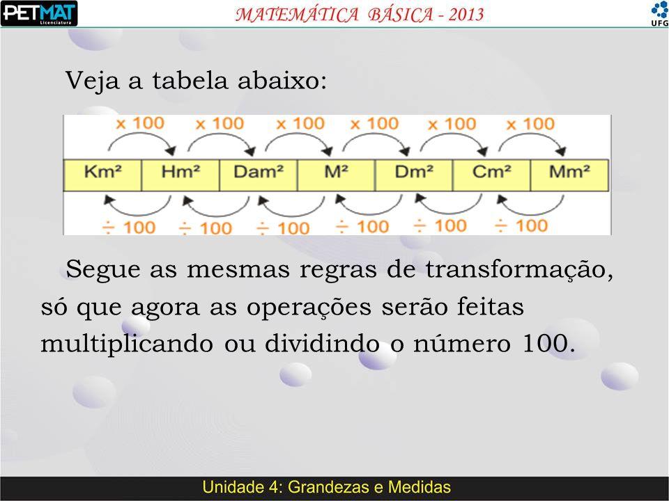 Veja a tabela abaixo: Segue as mesmas regras de transformação,