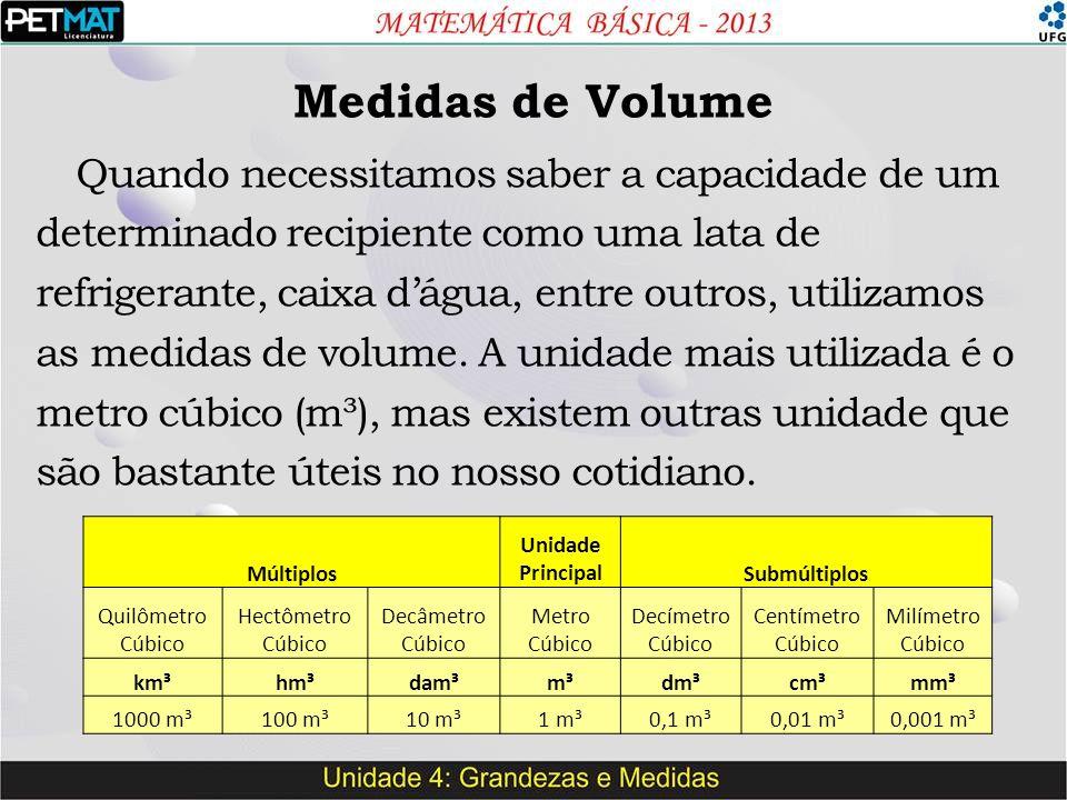 Medidas de Volume