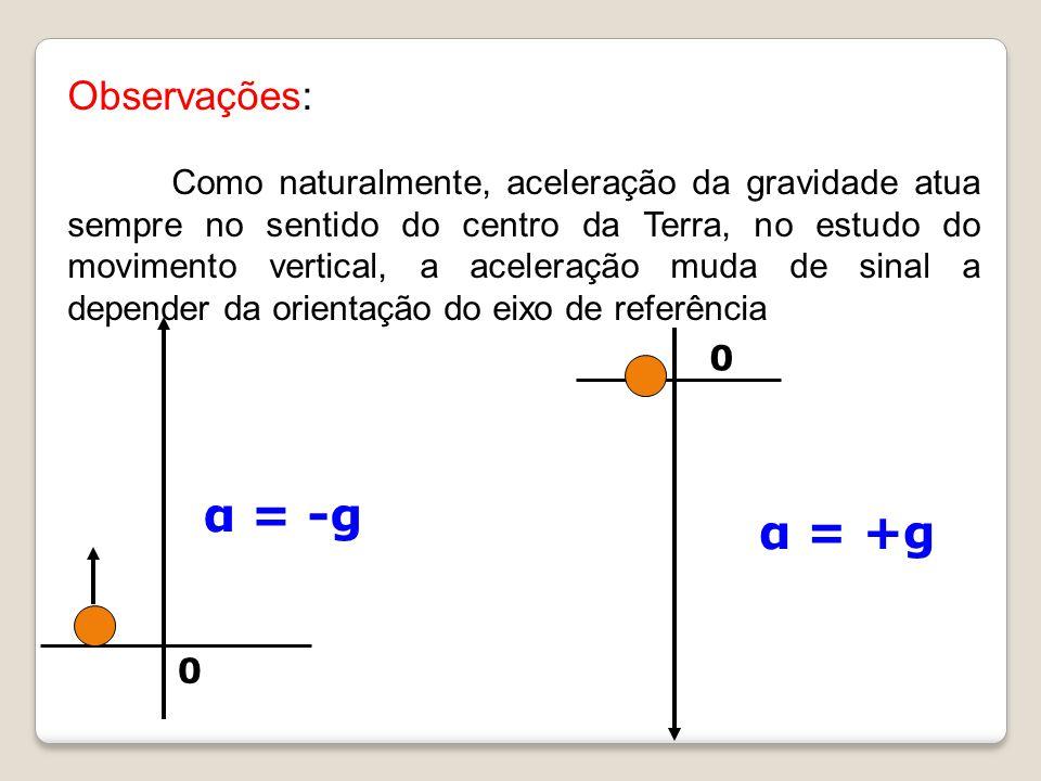 α = -g α = +g Observações: