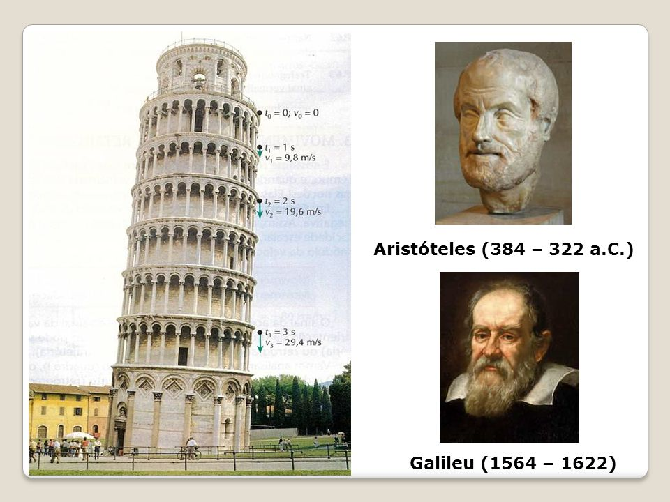 Aristóteles (384 – 322 a.C.) Galileu (1564 – 1622)