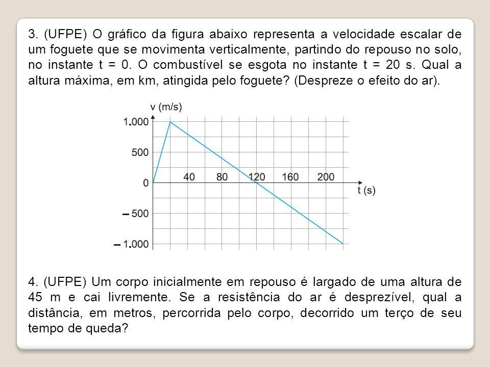 3. (UFPE) O gráfico da figura abaixo representa a velocidade escalar de um foguete que se movimenta verticalmente, partindo do repouso no solo, no instante t = 0. O combustível se esgota no instante t = 20 s. Qual a altura máxima, em km, atingida pelo foguete (Despreze o efeito do ar).
