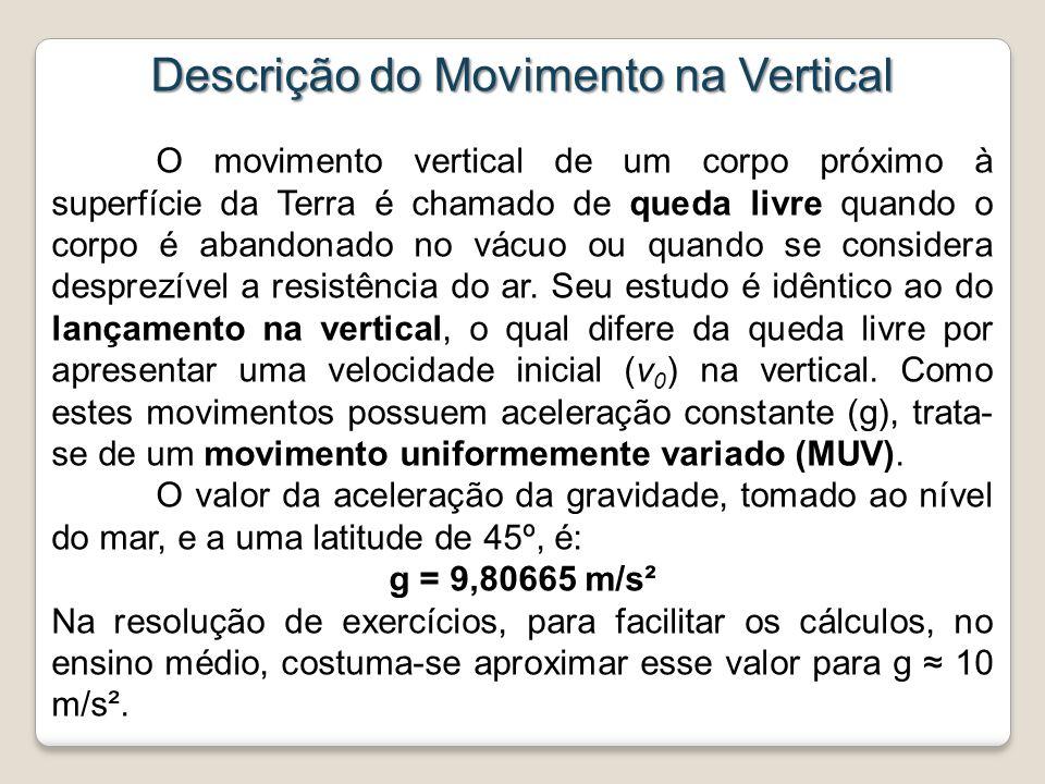 Descrição do Movimento na Vertical