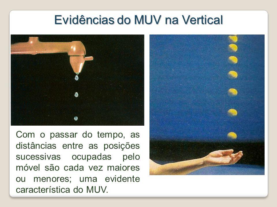 Evidências do MUV na Vertical