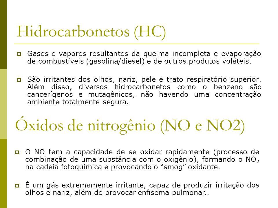 Óxidos de nitrogênio (NO e NO2)