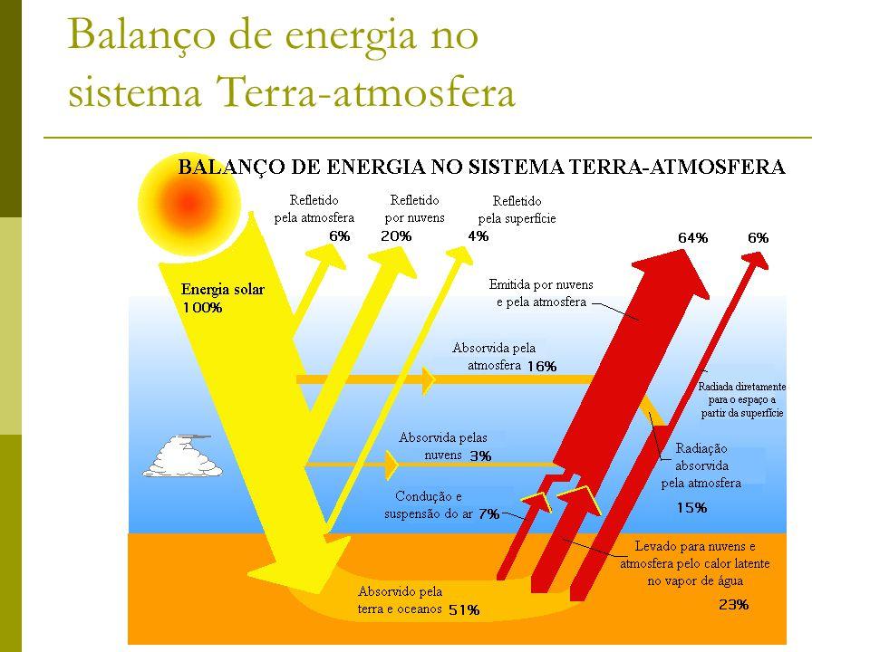Balanço de energia no sistema Terra-atmosfera