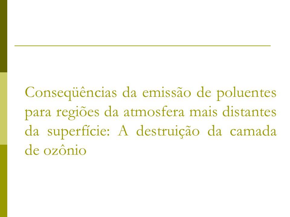 Conseqüências da emissão de poluentes para regiões da atmosfera mais distantes da superfície: A destruição da camada de ozônio