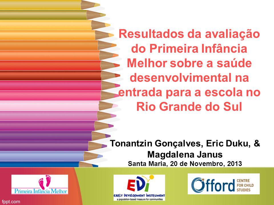 Resultados da avaliação do Primeira Infância Melhor sobre a saúde desenvolvimental na entrada para a escola no Rio Grande do Sul