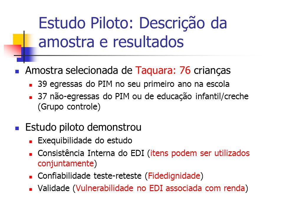 Estudo Piloto: Descrição da amostra e resultados