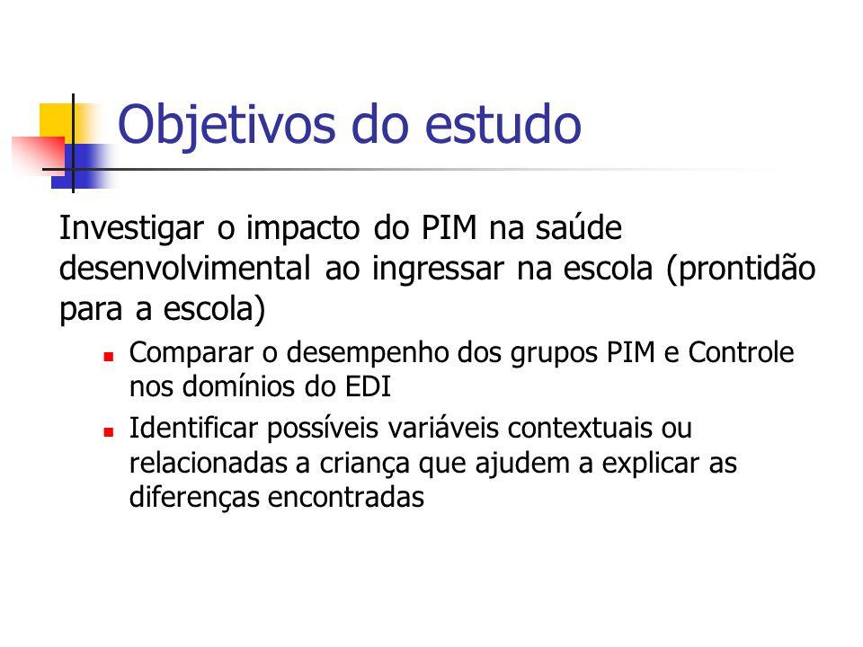 Objetivos do estudo Investigar o impacto do PIM na saúde desenvolvimental ao ingressar na escola (prontidão para a escola)