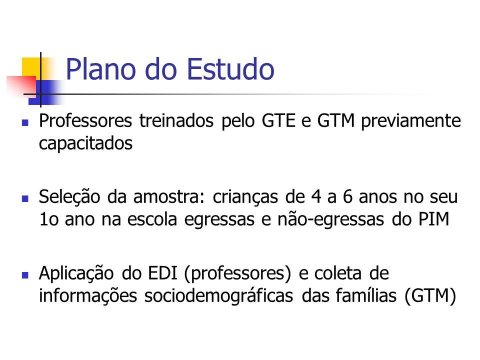 Plano do Estudo Professores treinados pelo GTE e GTM previamente capacitados.