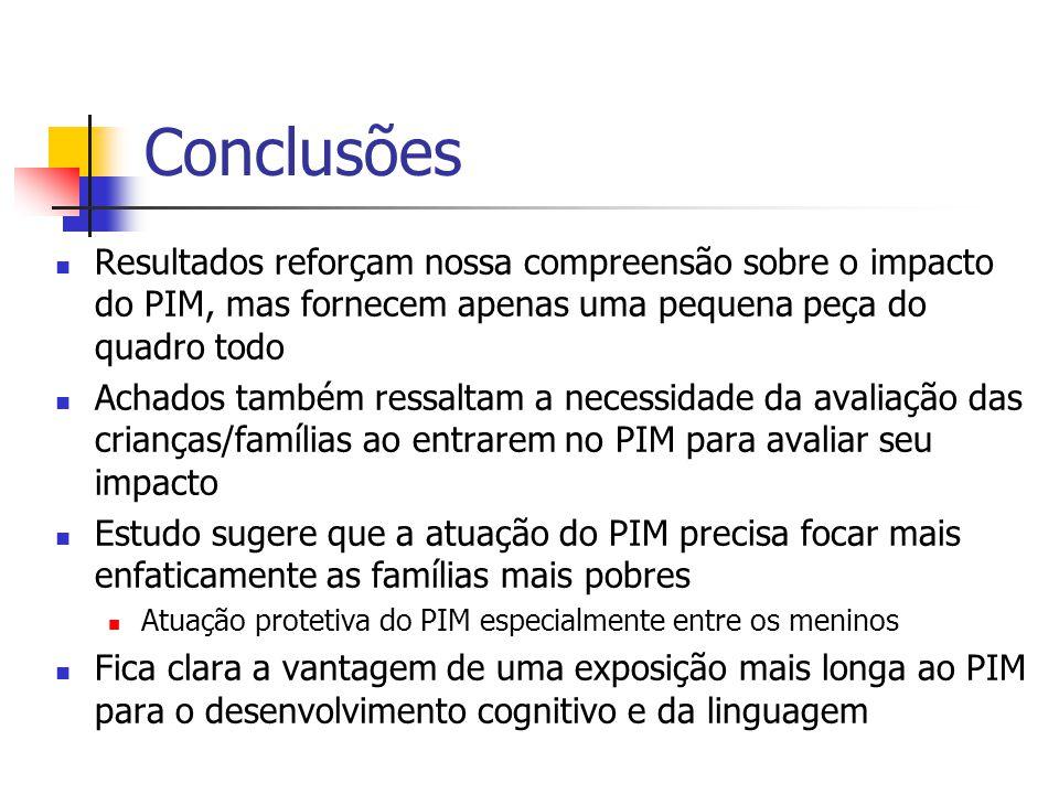 Conclusões Resultados reforçam nossa compreensão sobre o impacto do PIM, mas fornecem apenas uma pequena peça do quadro todo.