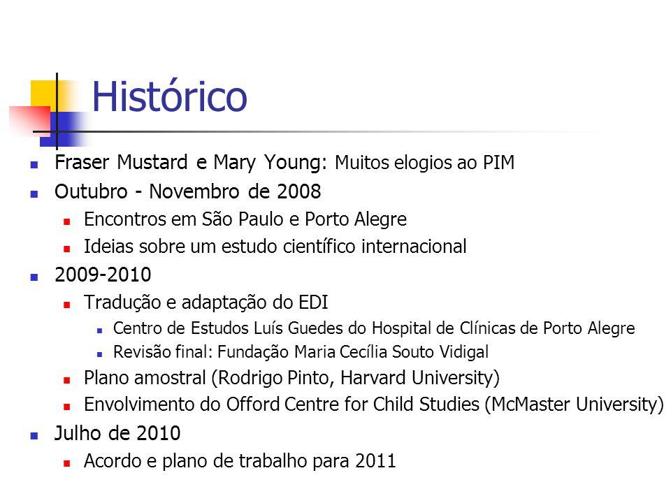 Histórico Fraser Mustard e Mary Young: Muitos elogios ao PIM