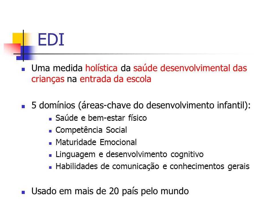 EDI Uma medida holística da saúde desenvolvimental das crianças na entrada da escola. 5 domínios (áreas-chave do desenvolvimento infantil):