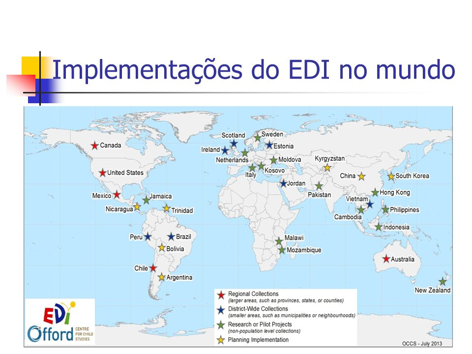 Implementações do EDI no mundo