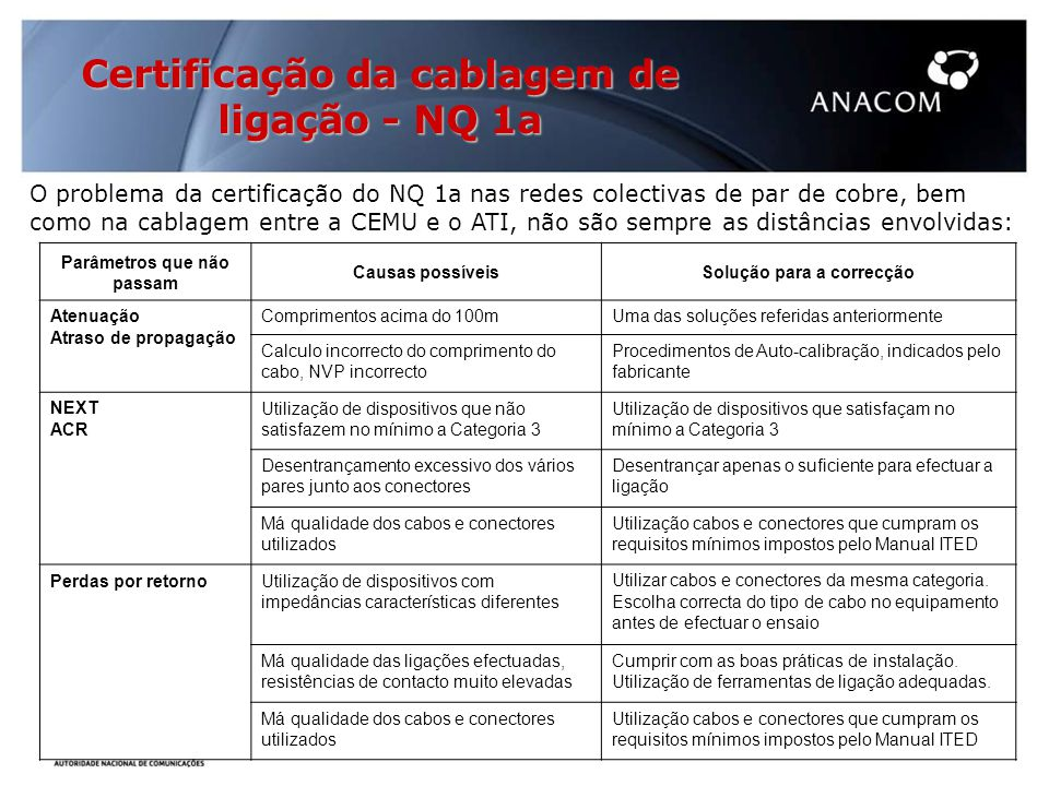 Certificação da cablagem de ligação - NQ 1a
