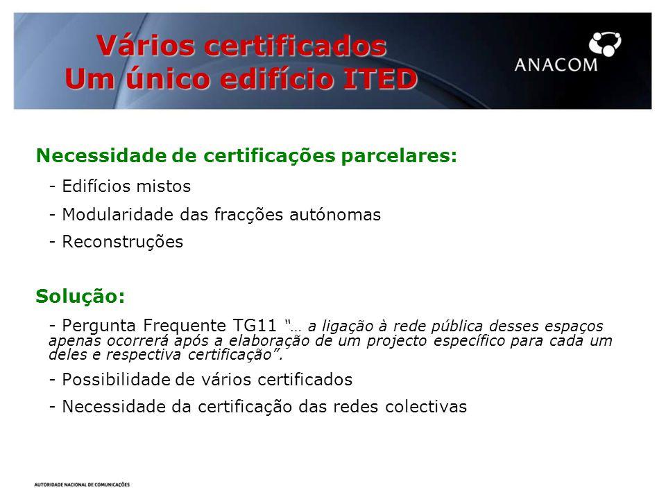 Vários certificados Um único edifício ITED