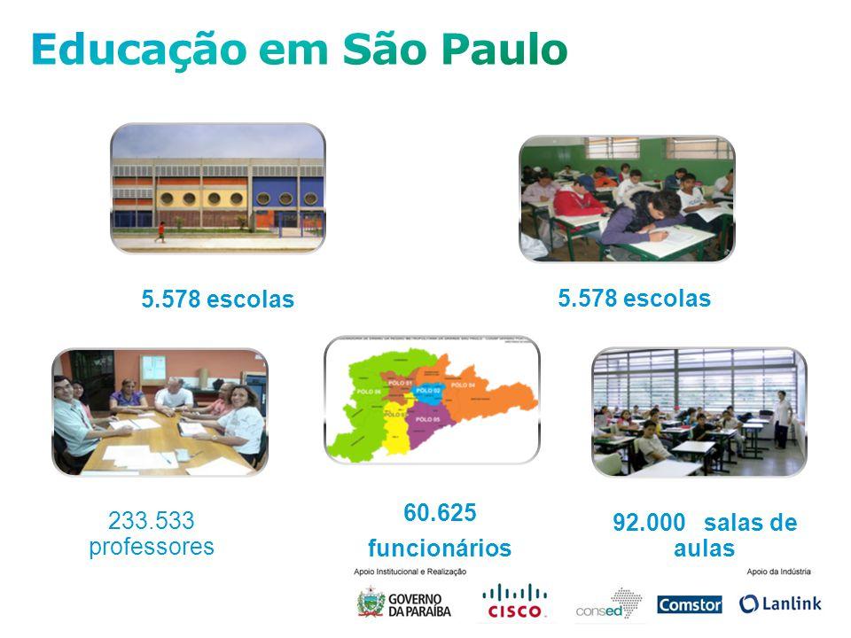 Educação em São Paulo 5.578 escolas 5.578 escolas 60.625