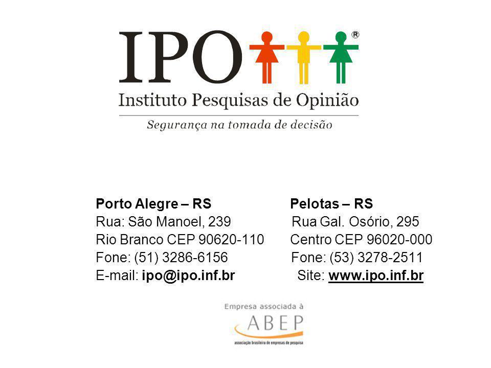 Porto Alegre – RS Pelotas – RS