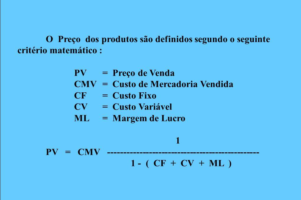 O Preço dos produtos são definidos segundo o seguinte