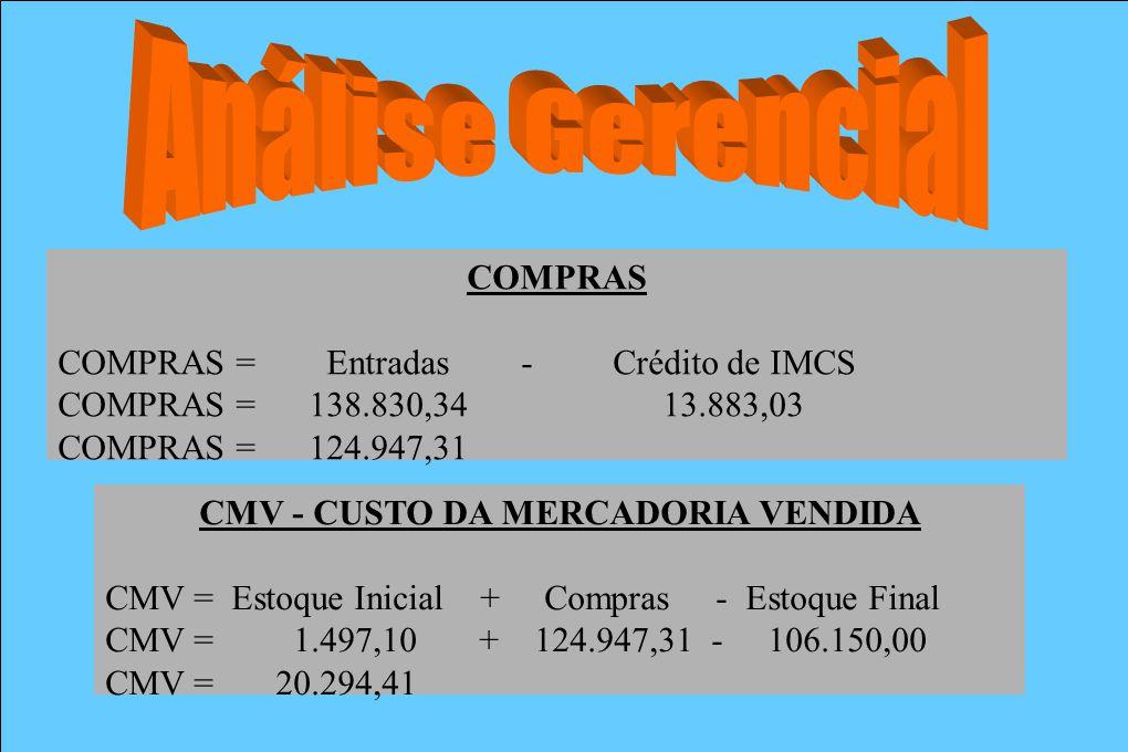 CMV - CUSTO DA MERCADORIA VENDIDA