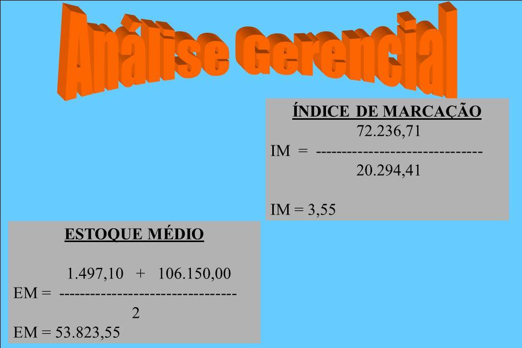 Análise Gerencial ÍNDICE DE MARCAÇÃO 72.236,71