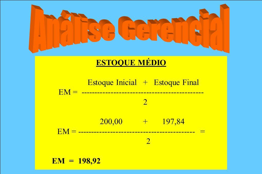 Análise Gerencial ESTOQUE MÉDIO Estoque Inicial + Estoque Final
