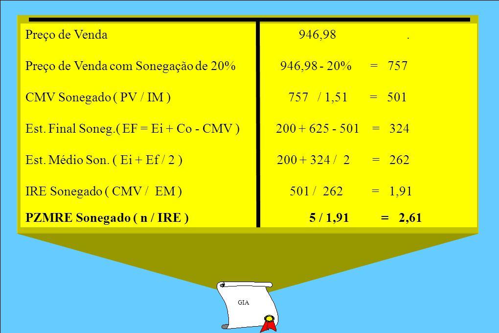 Preço de Venda com Sonegação de 20% 946,98 - 20% = 757