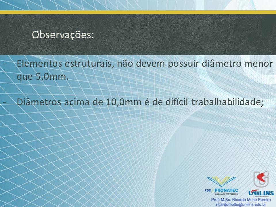 Observações: Elementos estruturais, não devem possuir diâmetro menor que 5,0mm.