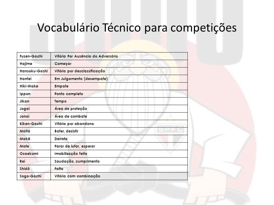 Vocabulário Técnico para competições