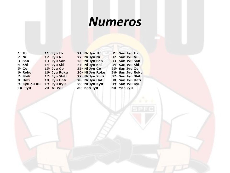 Numeros 1- Iti 2- Ni 3- San 4- Shi 5- Go 6- Roku 7- Shiti 8- Hati 9- Kyu ou Ku 10- Jyu.