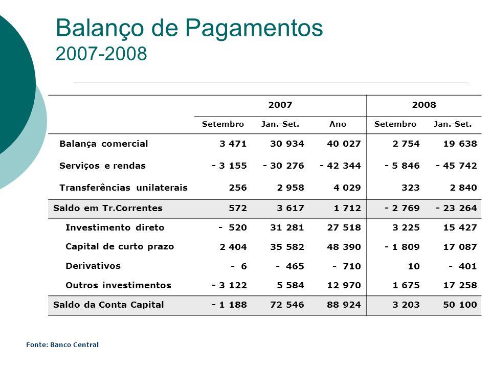 Balanço de Pagamentos 2007-2008 2007 2008 Balança comercial 3 471