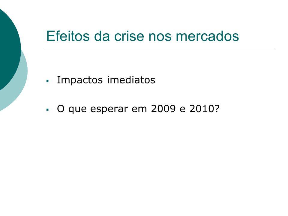 Efeitos da crise nos mercados