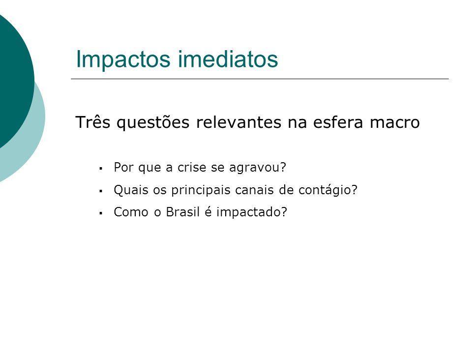 Impactos imediatos Três questões relevantes na esfera macro