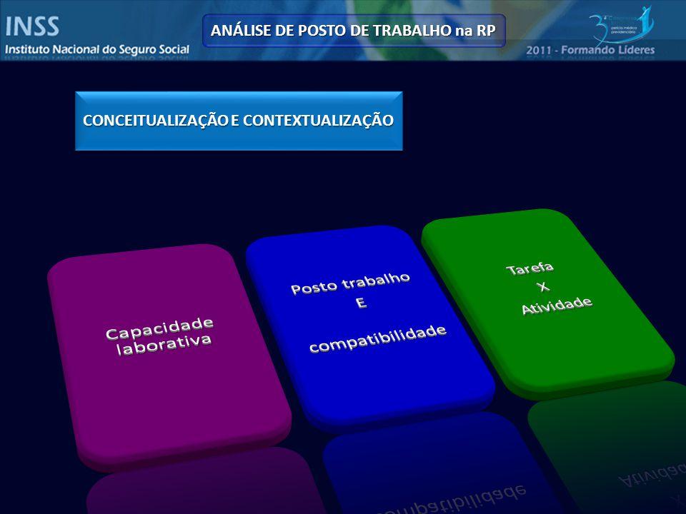 ANÁLISE DE POSTO DE TRABALHO na RP CONCEITUALIZAÇÃO E CONTEXTUALIZAÇÃO