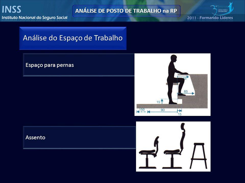 ANÁLISE DE POSTO DE TRABALHO na RP
