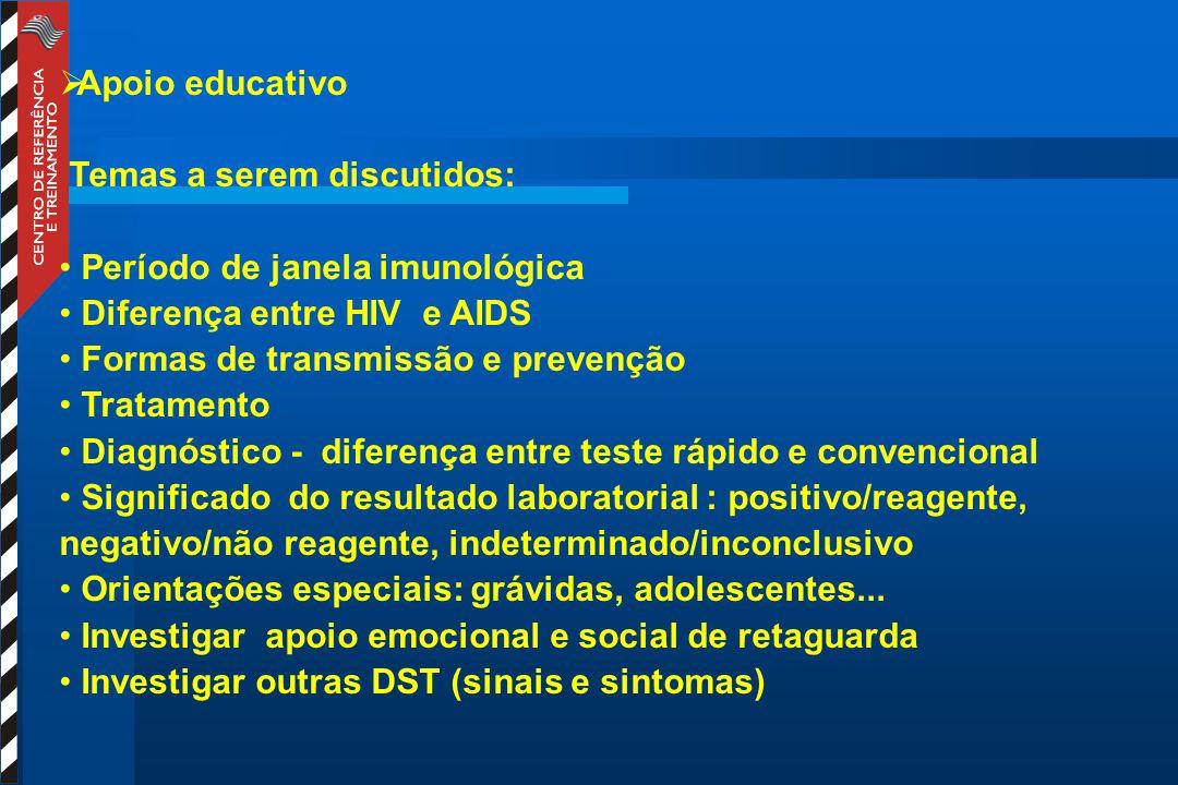 Apoio educativo Temas a serem discutidos: Período de janela imunológica. Diferença entre HIV e AIDS.