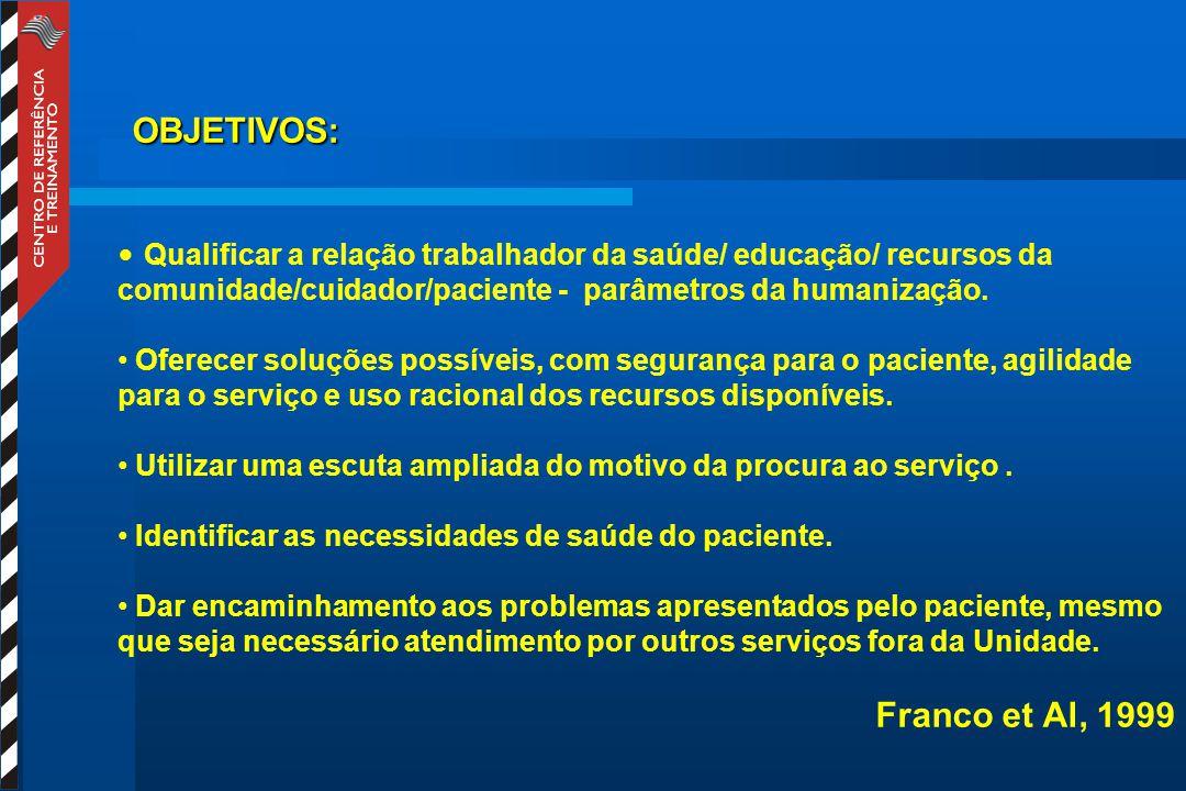 OBJETIVOS: Franco et Al, 1999