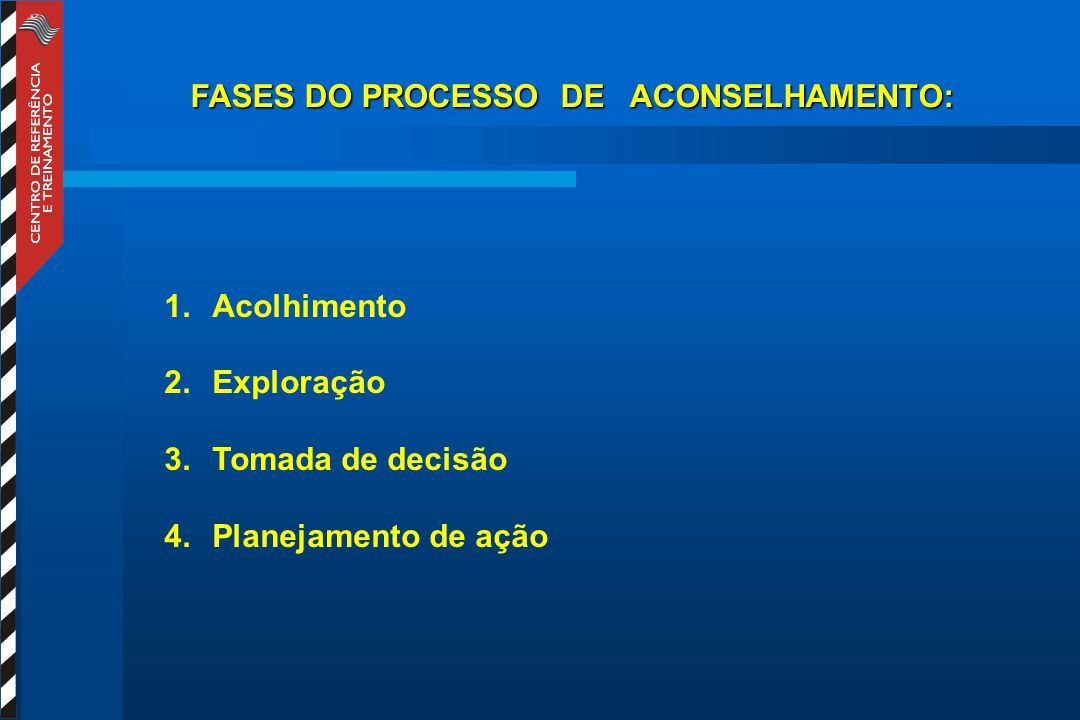 FASES DO PROCESSO DE ACONSELHAMENTO: