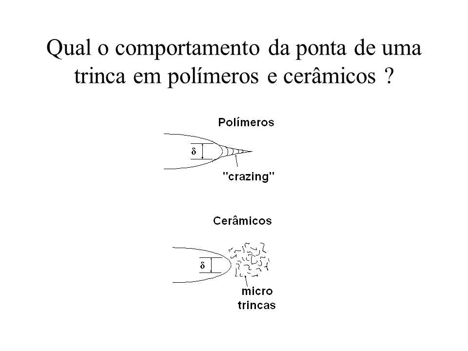 Qual o comportamento da ponta de uma trinca em polímeros e cerâmicos