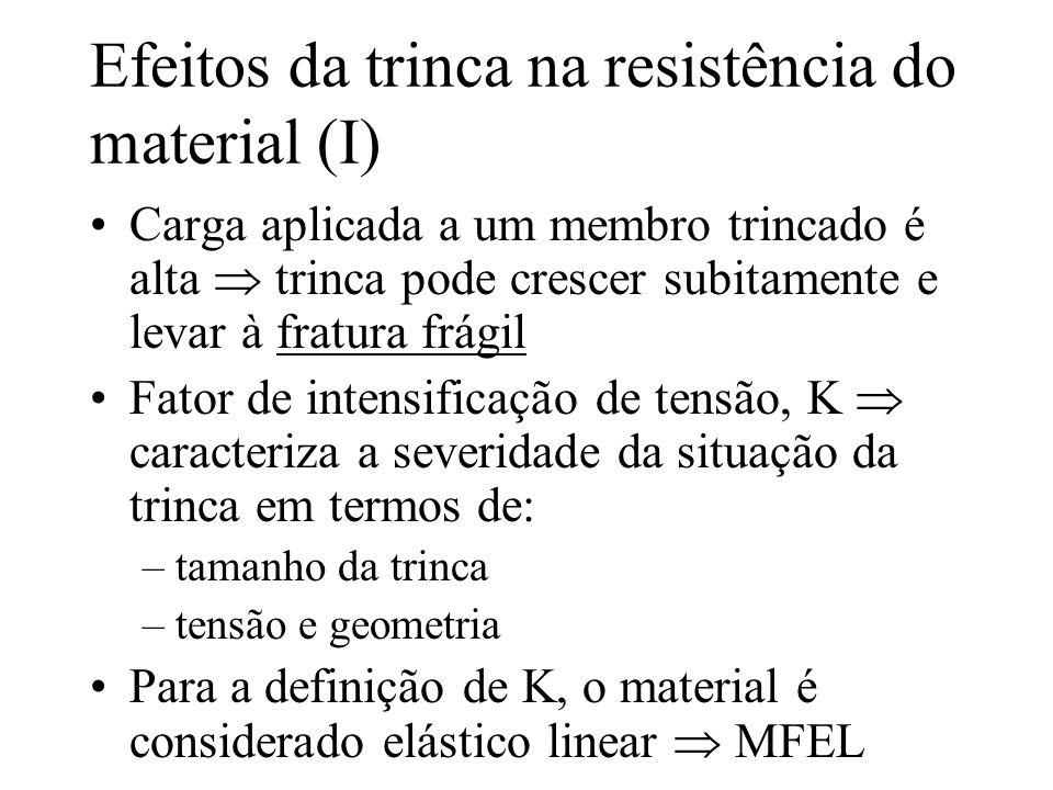 Efeitos da trinca na resistência do material (I)