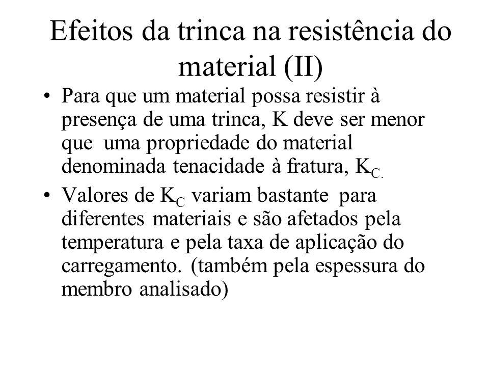 Efeitos da trinca na resistência do material (II)