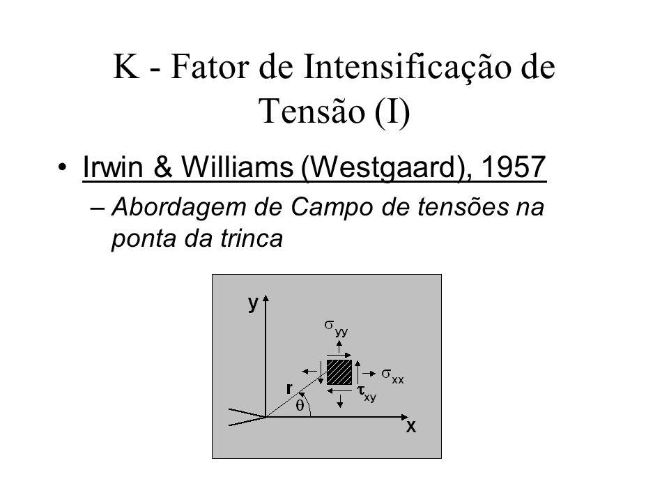 K - Fator de Intensificação de Tensão (I)