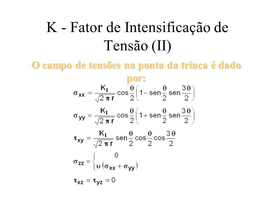 K - Fator de Intensificação de Tensão (II)